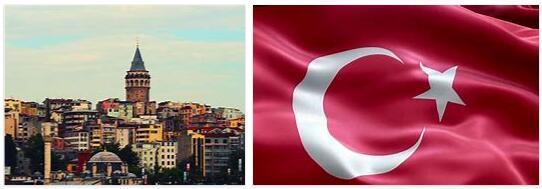 Turkey Territory